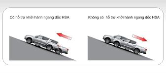Hệ thống hỗ trợ khởi hành ngang dốc là gì? Cách sử dụng như thế nào?