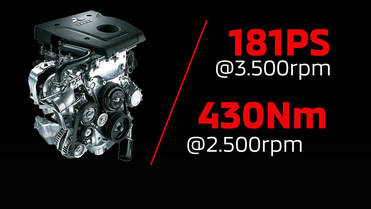 Động cơ Diesel MIVEC 2.4L