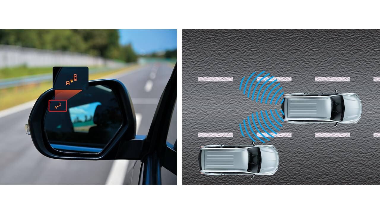 Hệ thống cảnh báo điểm mù (BSW)